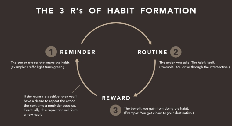habit-three-r.jpg